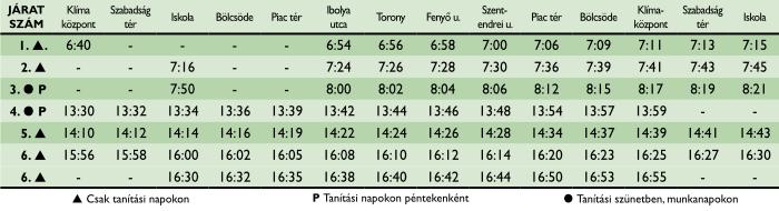 Az elektromos kisbusz menetrendje